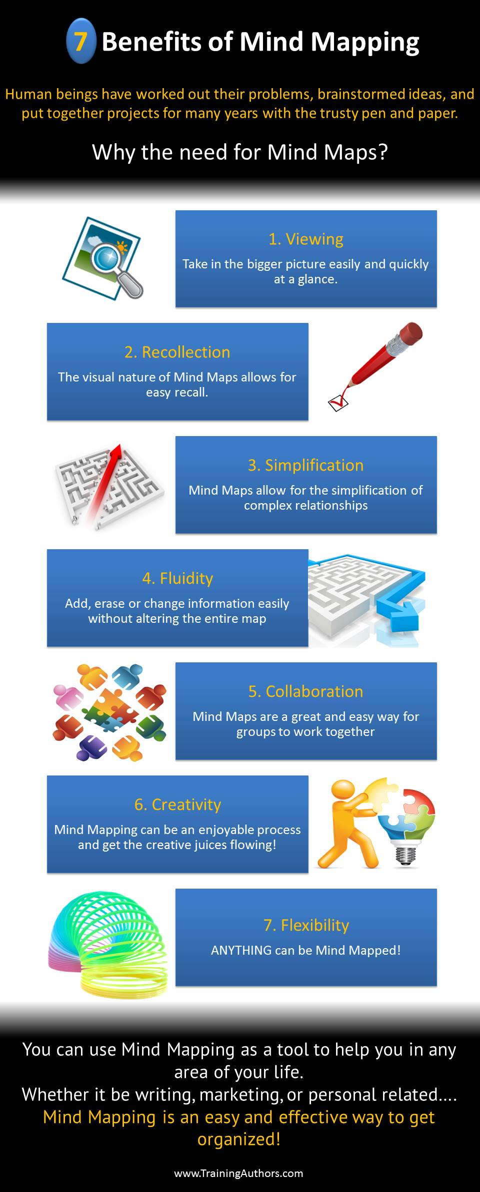 The 7 Benefits of Mind Mapping