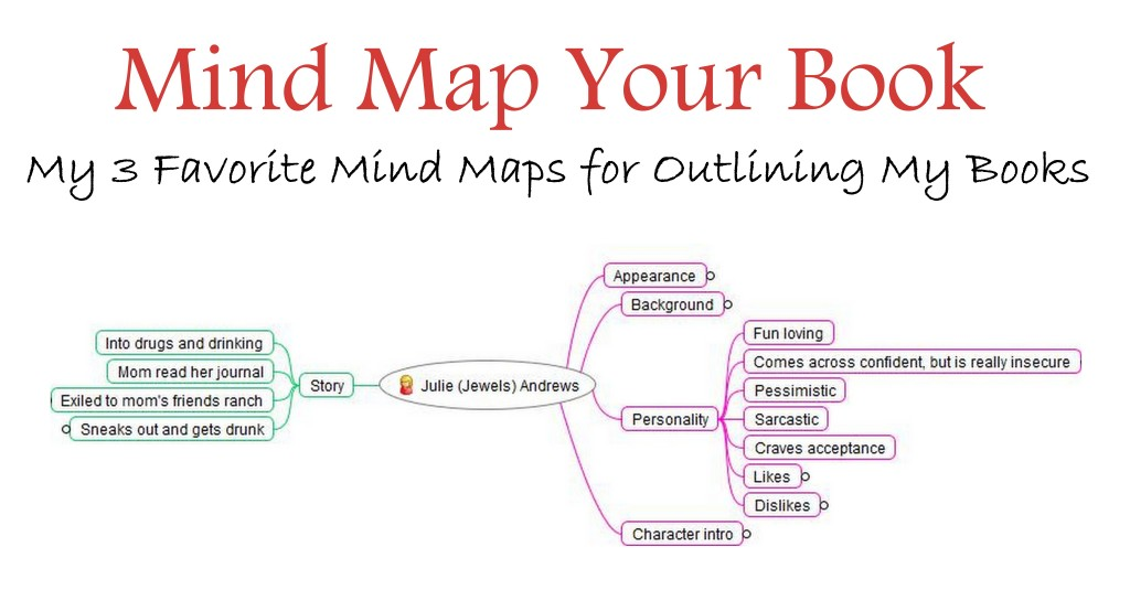 Mind Map Your Book