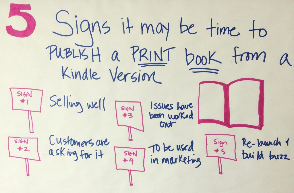 publish a print book